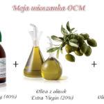 Oczyszczanie skóry olejami – OCM (Oil Cleansing Method)
